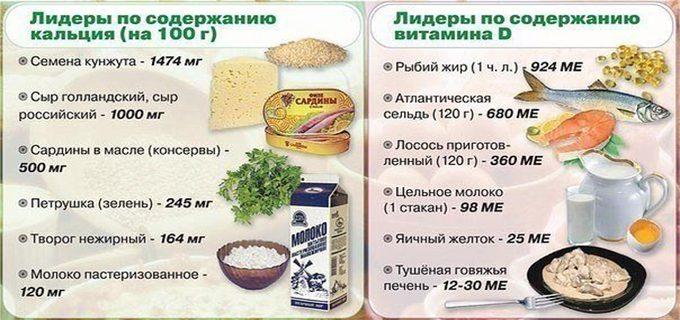 где взять витамин Д